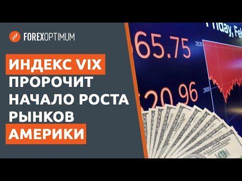 Обзор рынка Forex. Forex Optimum 16.10.2018. Индекс VIX пророчит начало роста рынков Америки