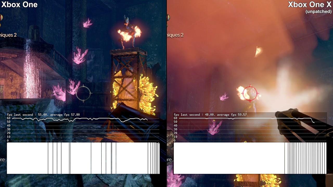 Bioshock 2 Fps Analysis Xbox One X Vs Xbox One Youtube