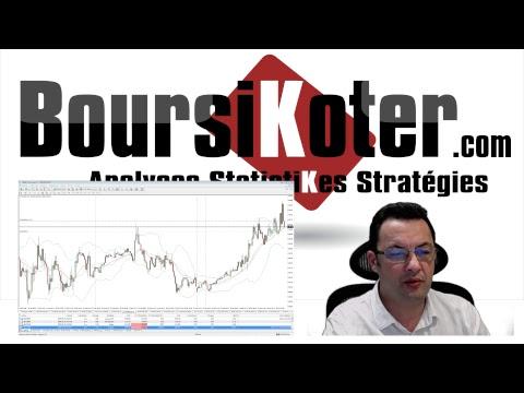 Trading en direct sur compte  réel avec Gilles Santacreu