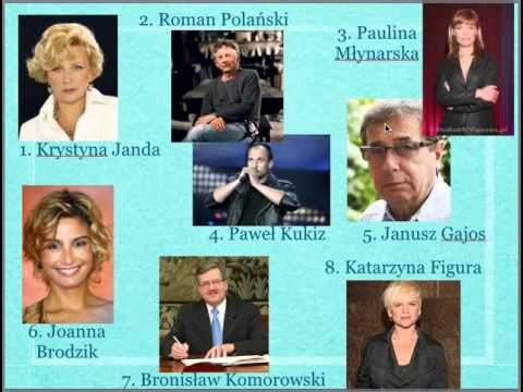 Saying your name in Polish