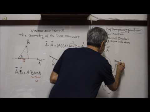 VIDEO II - VECTOR AND TENSOR  - DOT PRODUCT AND APPLICATIONS
