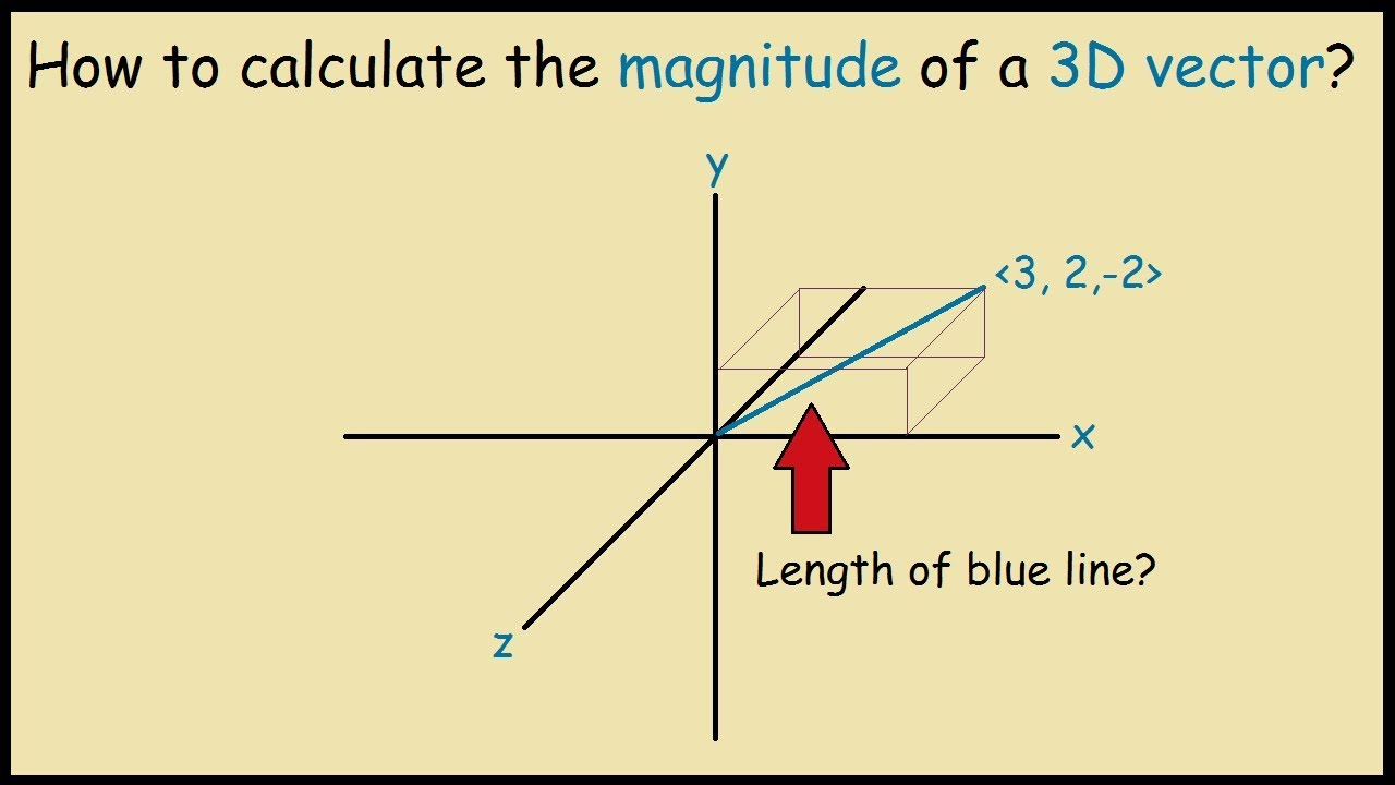 how to calculate the magnitude of a 3d vector - youtube  youtube