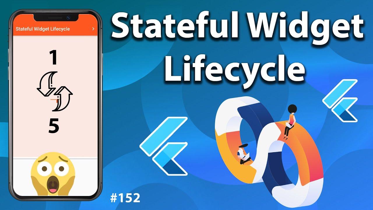 Flutter Tutorial - Stateful Widget Lifecycle - Flutter State For Beginners