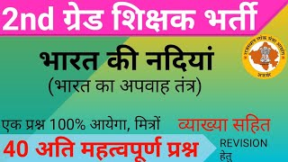 general knowledge for ssc gd exam