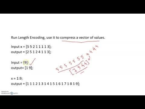 Run Length Encoding & Decoding  in MATLAB