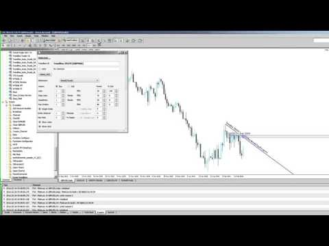 Automated Forex Trendline Trading System for  MetaTrader MT4