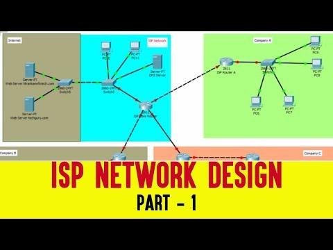 ISP NETWORK DESIGN | ISP NETWORK CONFIGURATION | HOW ISP NETWORK WORK