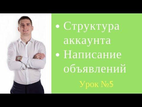 Написание объявлений в Яндекс Директ. Структура аккаунта.