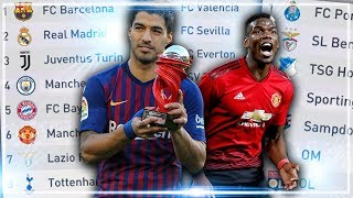 FIFA 19: SUPER LIGA mit allen 4+ STERNE MANNSCHAFTEN !! 🔥🔥 Karriere Experiment