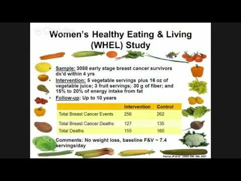 """Dr. Wendy Demark-Wahnefried - """"Diet and Exercise Recommendations for Cancer Survivors – What is t..."""