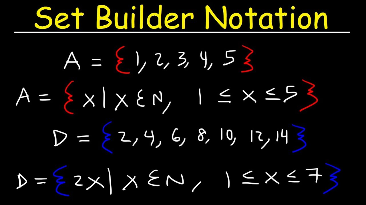 Set Builder Notation and Roster Method