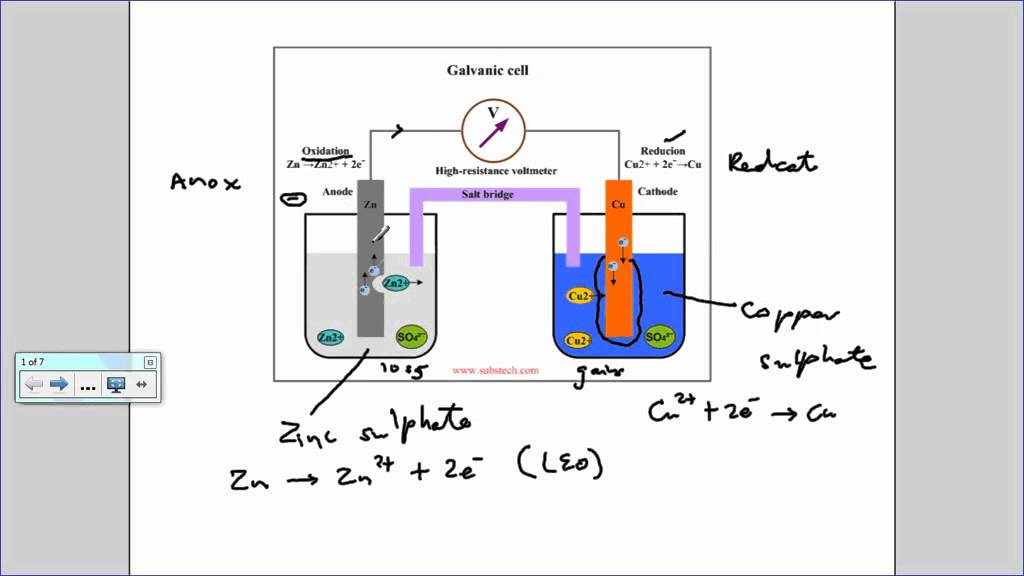 Electrochemical cell galvanic cell youtube ccuart Image collections