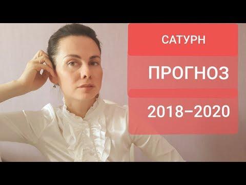 Разворот САТУРНА в КОЗЕРОГЕ 18 сентября. Прогноз на 2018 - 2020 гг.