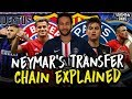 Neymar's Transfer to Barcelona Explained & How it Affects PSG, Juventus, Inter and Manchester United