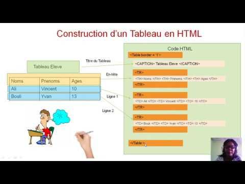 1ere Lecon 11 Tableaux En Html Youtube
