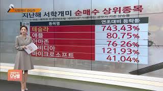 [서학개미 브리핑] 지난해 서학개미 순매수 상위 종목은?…1위 '테슬라'