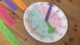 How to tell the time digitally - Mrs Holdstock Teaching and Learning Ideas