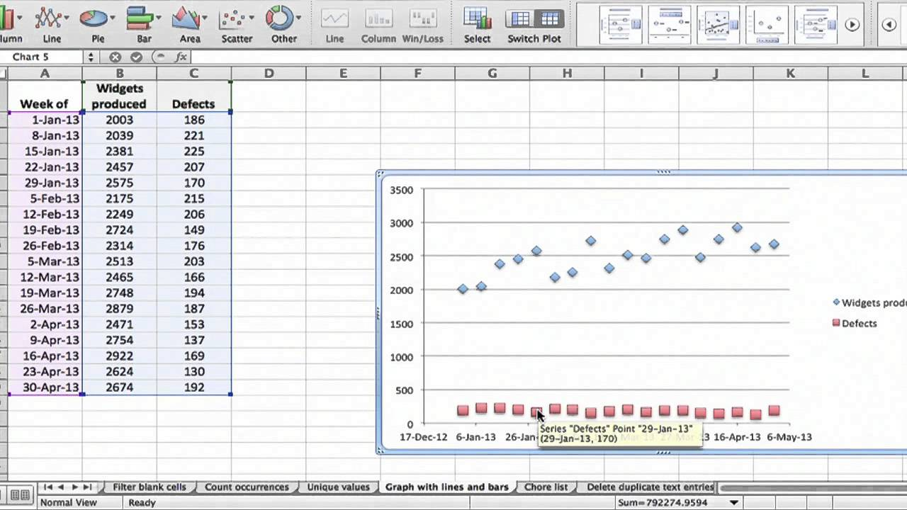 How to Put Two Sets of Data on One Graph in Excel : Using Excel ...