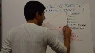 Maximum Price (Price Ceiling)