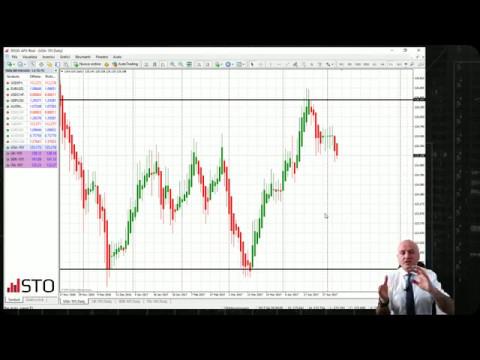 Problemi per l'azionario se torna la correlazione con OIL