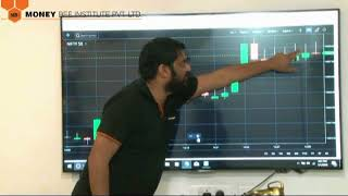 2. Hindi: Technical Analysis with Zerodha (Taking positions looking at Candlesticks charts)