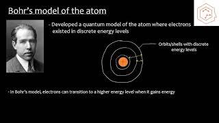 SCH4U/Grade 12 Chemistry: Bohr's Model and the Quantum Mechanical Model of the Atom