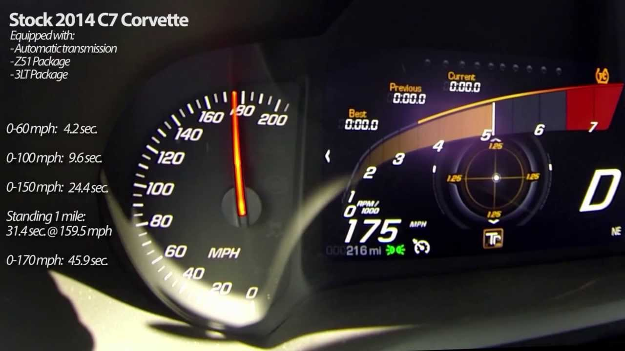 Corvette Stingray Top Speed >> 2014 C7 Corvette Stingray Runs 159 5 Mph In Standing Mile Youtube