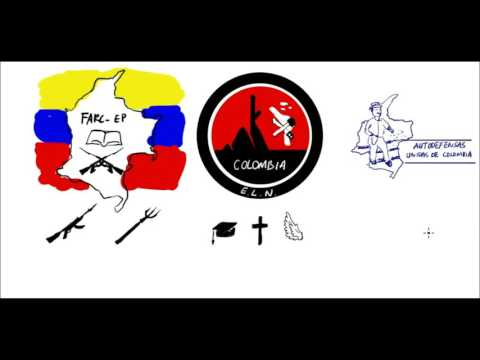 Drug Trafficking and Human Rights Violations in Colombia