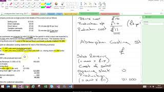 Absorption costing statement