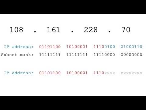 Computer Networking Tutorial - 25 - Subnetting for Beginners