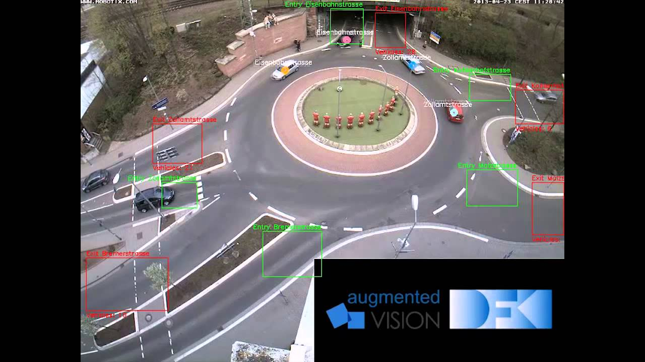 Video Based Vehicle Tracking For Smart Traffic Analysis