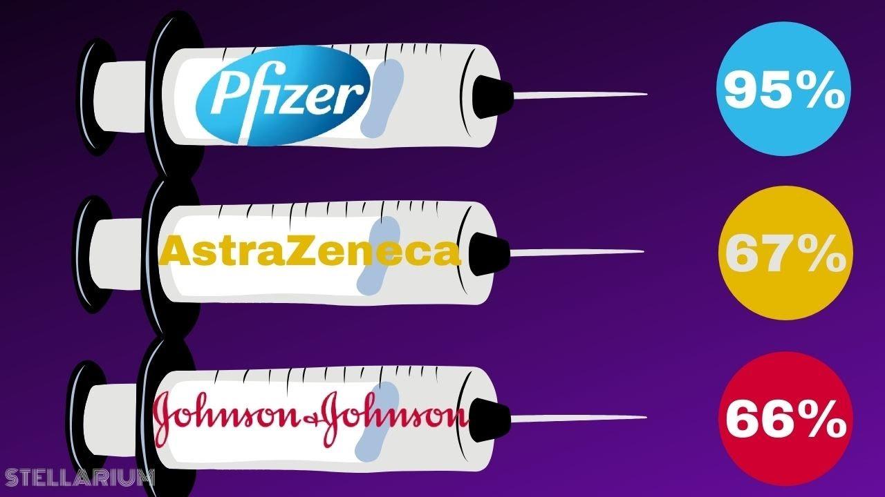 De ce NU trebuie sa comparam vaccinurile