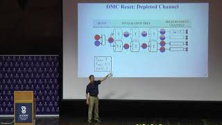 Second Layer Protocols Ittay Eyal Technion Cyber and Computer Security Summer School