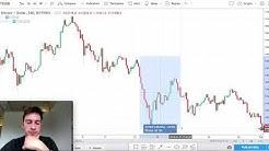 BTC Price Prediction (April 2nd)