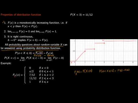 Prob 3 2 Properties of Distribution Function