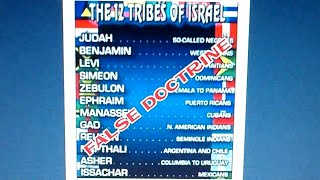 tribes chart is false also iuic rh ru clip