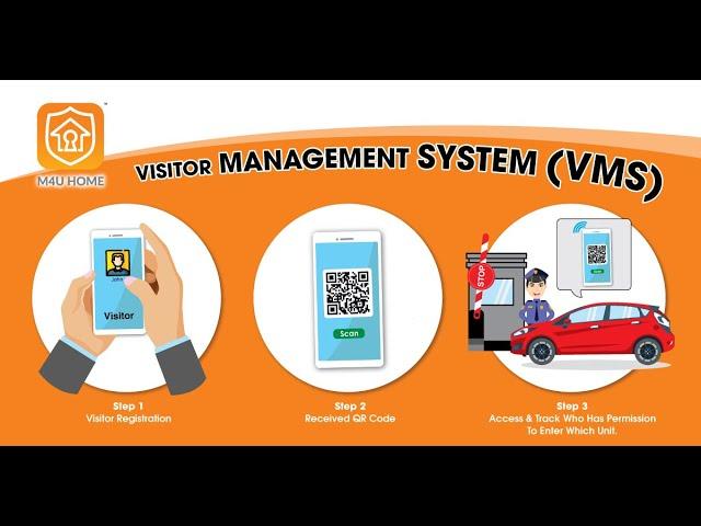 M4U Home Visitor Management System | Property Management System | SOS Alert | Malay Version