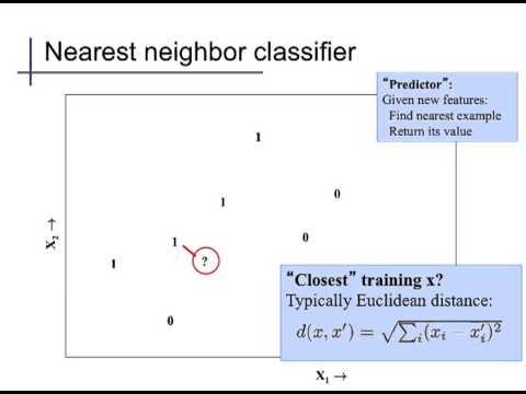 Nearest Neighbor (1)
