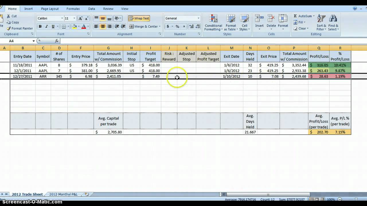 How To Improve Your Trading: Keeping A Detailed Trade Log