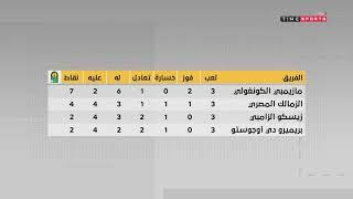 ترتيب المجموعات الأربعة لدور المجموعات من بطولة افريقيا - العبها صح