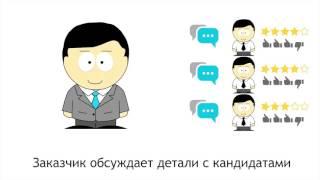 переводы фриланс работа