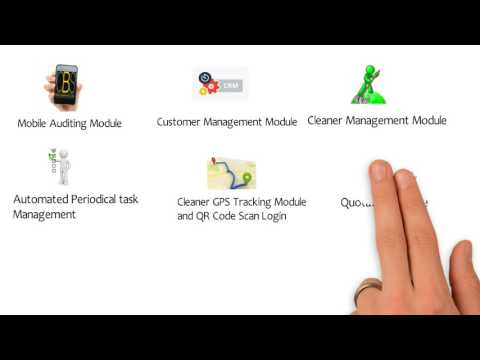 Quality and Management Systems CBS Cleaning Business Software Overview Presentation
