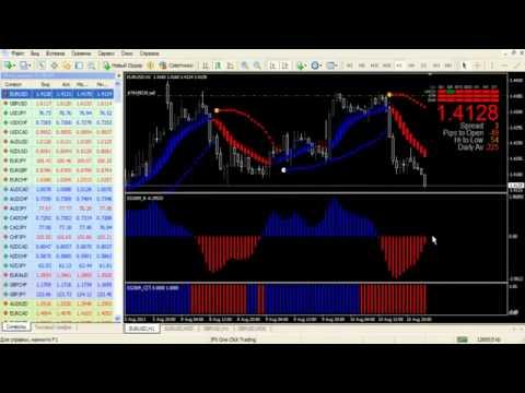 Суперприбыльная стратегия форекс курс евро на послезавтра