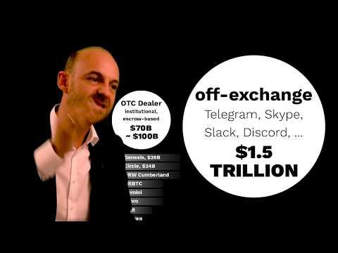 OTC Trading Decentralized | XOTC | Tokrex Dark Pool | Bitcoin OTC