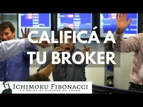 CALIFICÁ A TU BROKER  EN LA CENTRAL DE BROKERS | Ichimoku Fibonacci