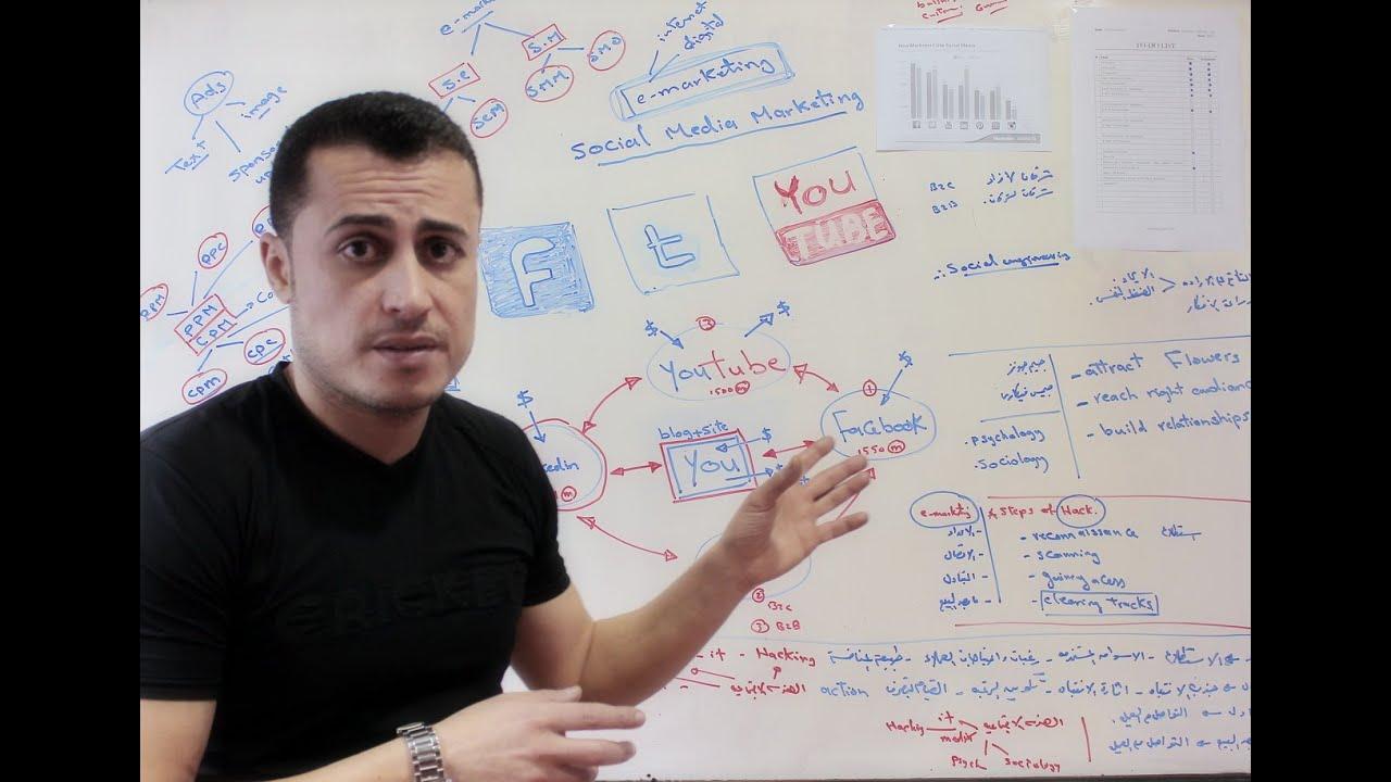 أساسيات التسويق الالكتروني SMM | Matrix219