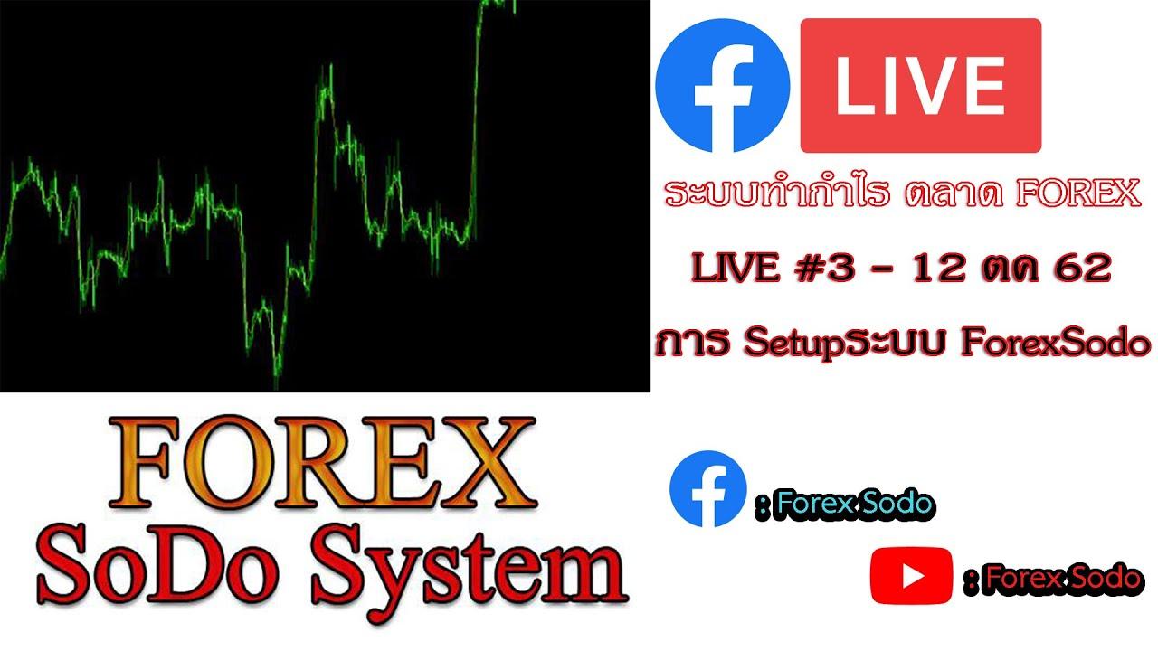 R forex