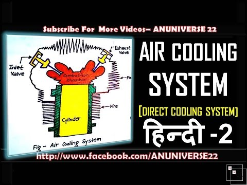 [हिन्दी] AIR COOLING SYSTEM - IC ENGINE COOLING 2 - ANUNIVERSE 22
