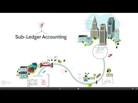 Sub Ledger Accounting in Oracle EBS 12 ERP SLA