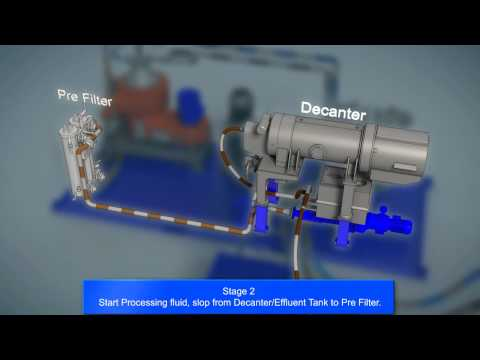 SLOP TREATMENT UNIT FlowAnimation